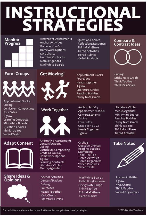 direct instruction teaching methodology