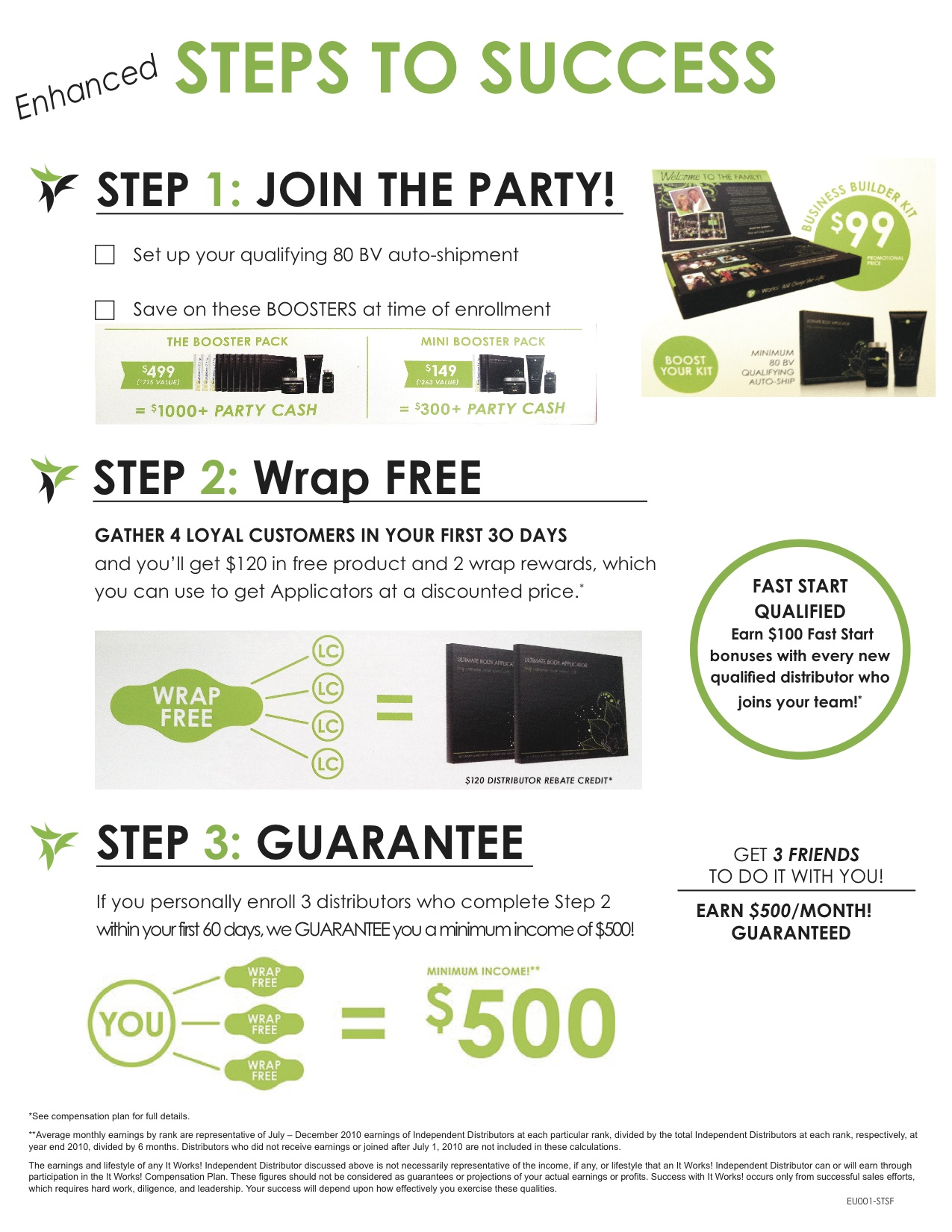 it works skinny wraps instructions