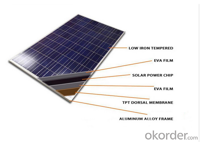 mono solar tracker instructions