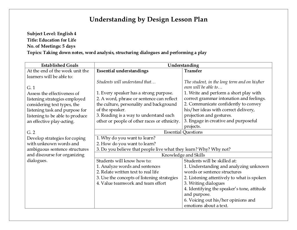 instructional unit design template