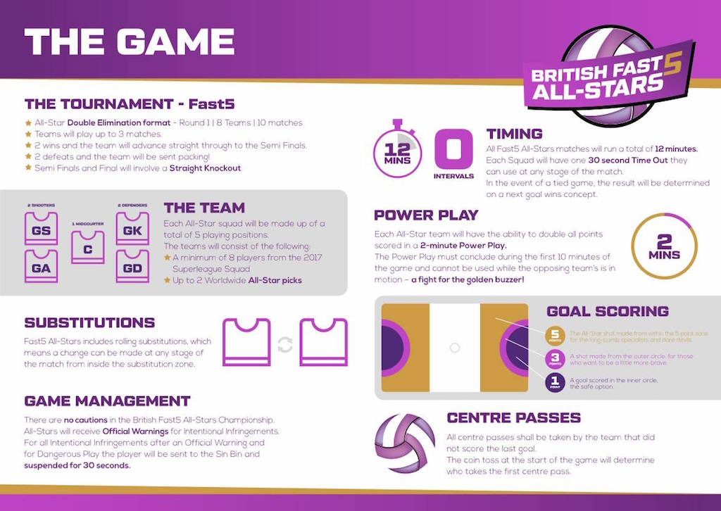 fast 5 game instructions