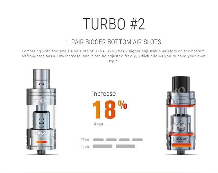 instructions on the smok tfv8 baby beast