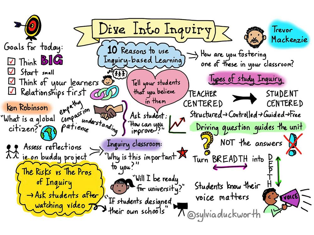 benefits of learner centered instruction