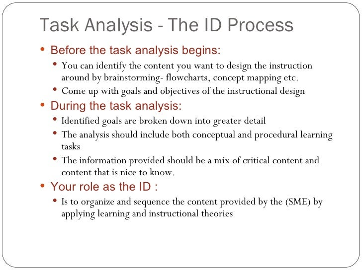instructional design objectives examples