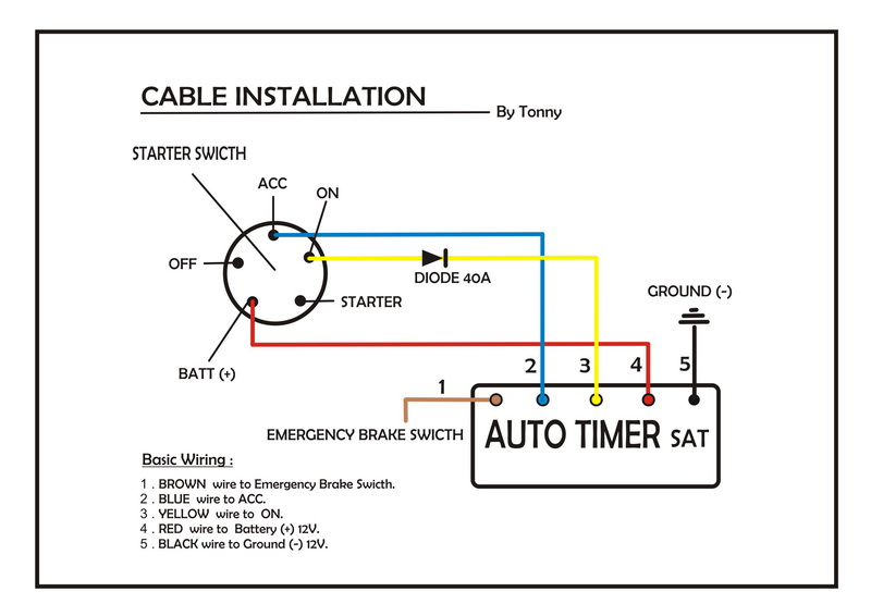 aeroflow turbo timer instructions