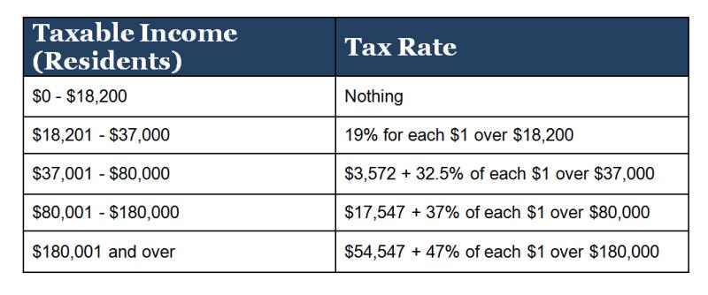 ato company tax return 2017 instruction