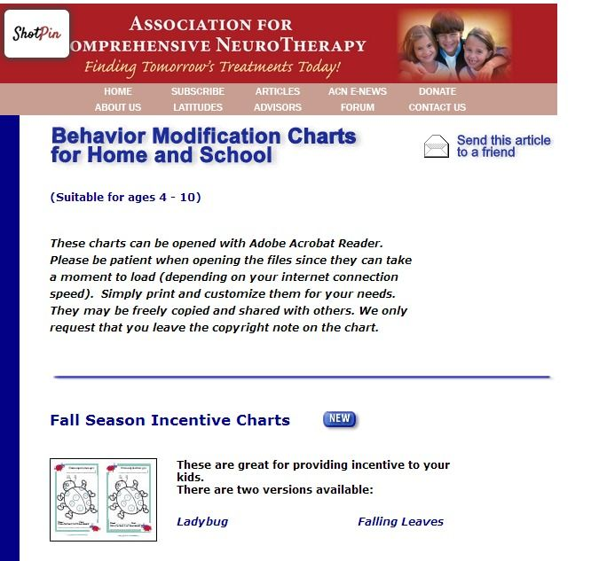 provide instructions for behavours with adhd
