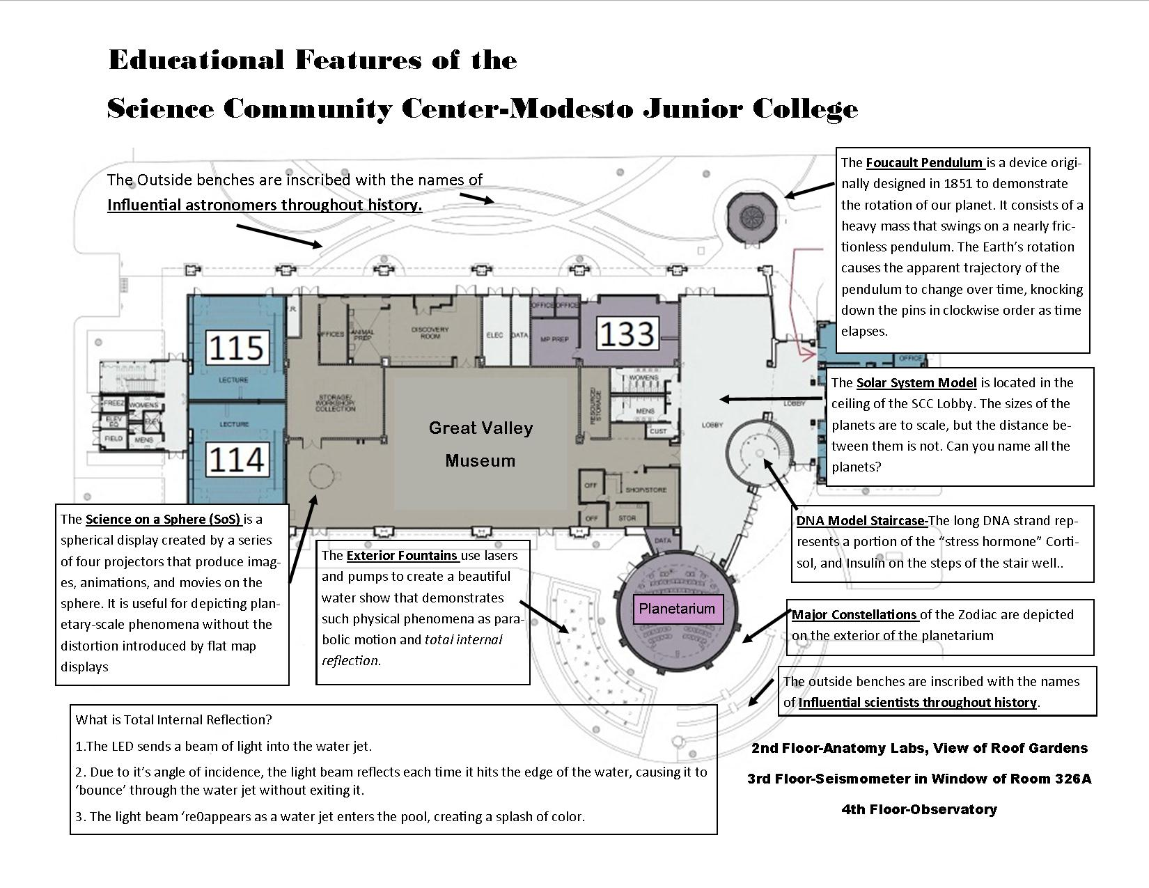 building the foundation center on instruction