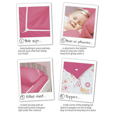 gro years allora cot instructions