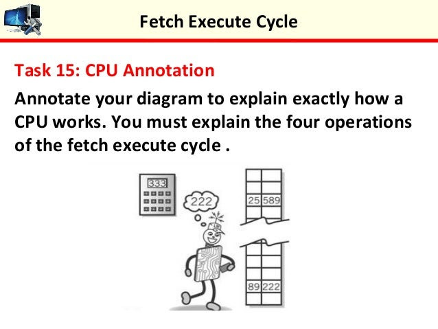 describe the fetch-decode-execute instruction cycle