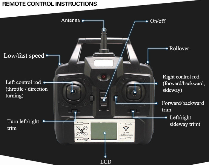 instruction manual for e010 gyro drone