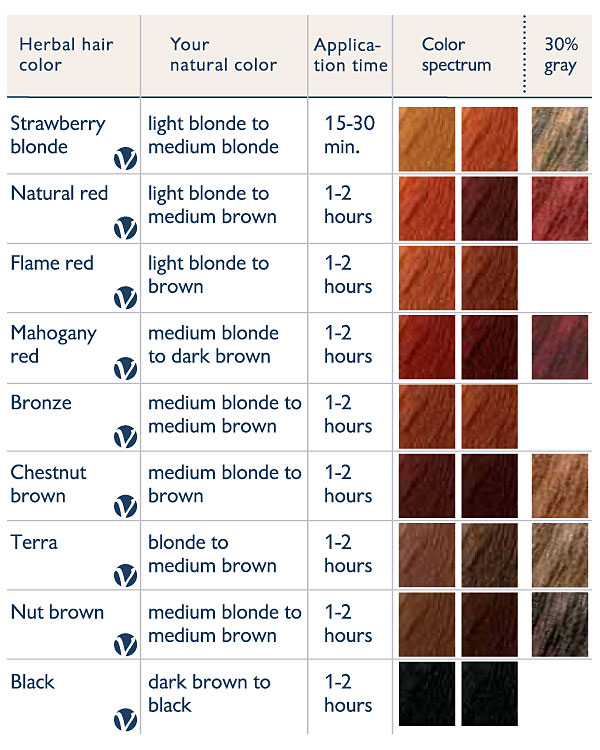 loreal natural rose blonde instructions