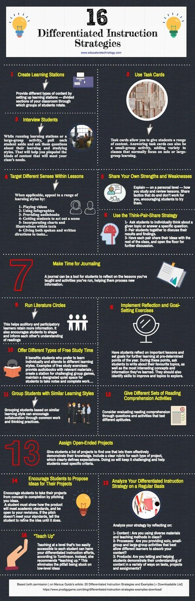 differentiated instruction strategies for kindergarten