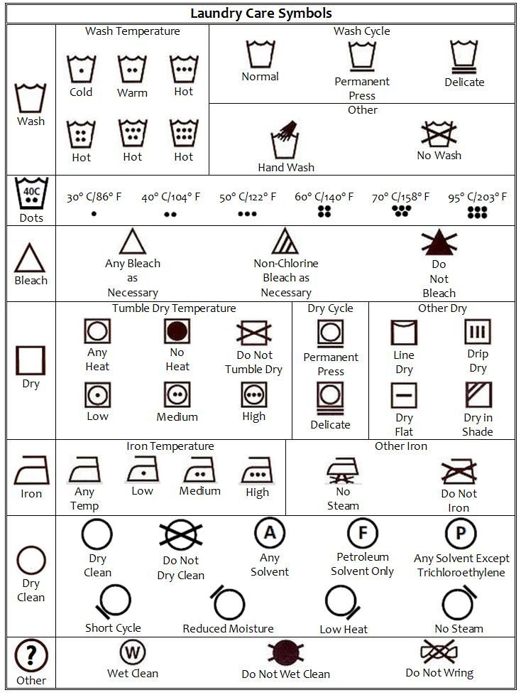 abyss towels washing instructions