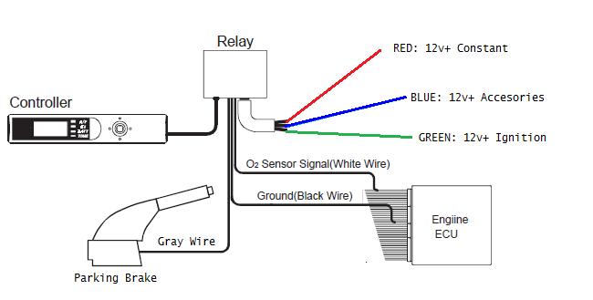 aeroflow turbo timer instructions