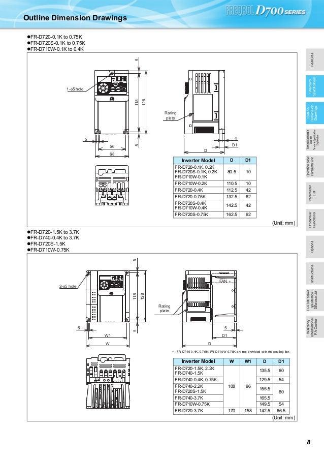 mitsubishi inverter instruction manual model dxk18zma-s
