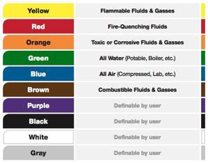 api marine test kit instructions