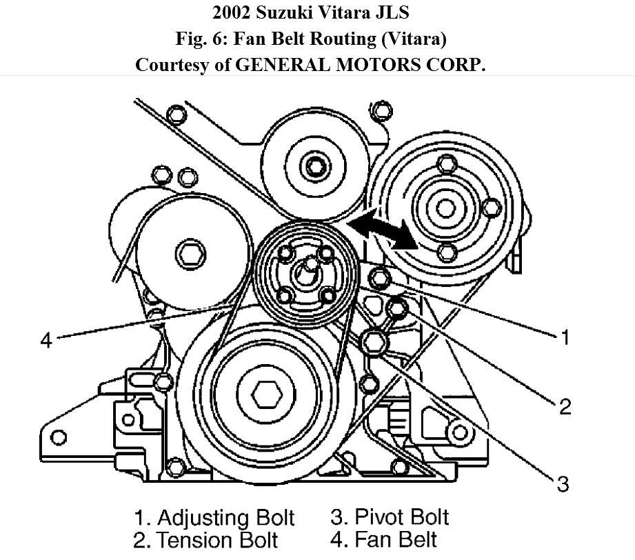 bdl belt drive fitting instructions