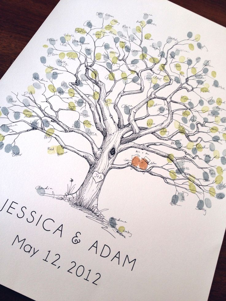 thumbprint tree instructions for guests