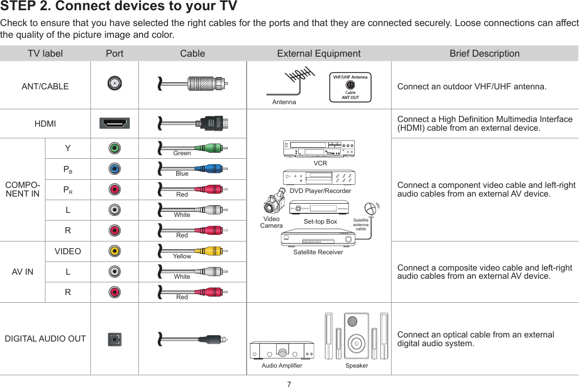 hisense tv 55k3300uw instructions