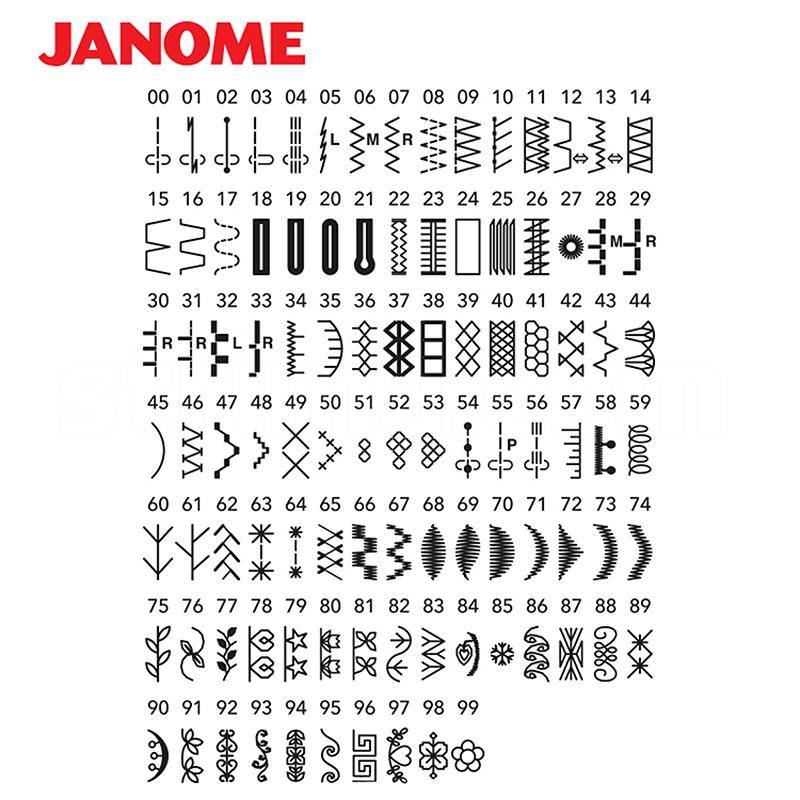janome combi dx instructions