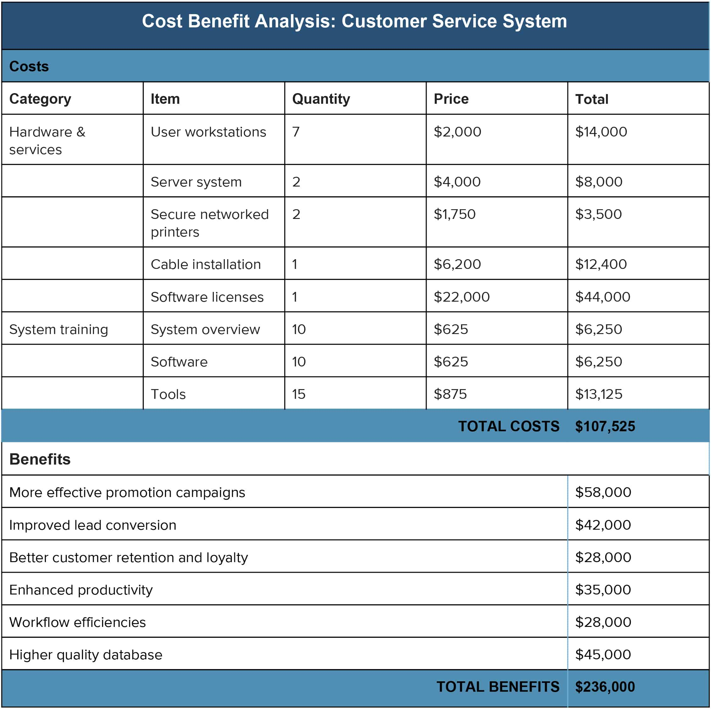 medicare cost report worksheet s 3 instructions