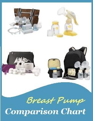 playtex embrace breast pump instruction manual