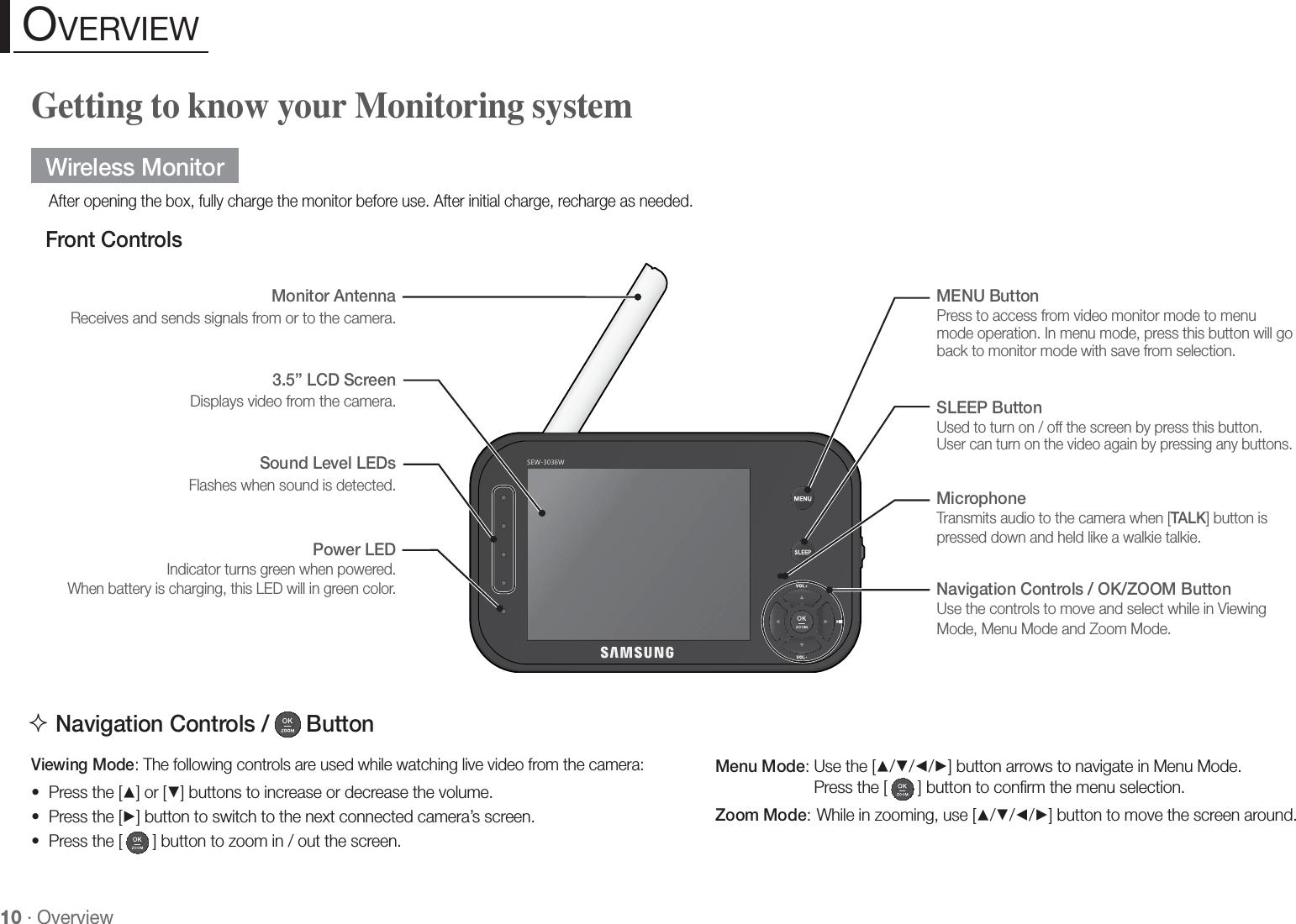 samsung baby monitor instructions