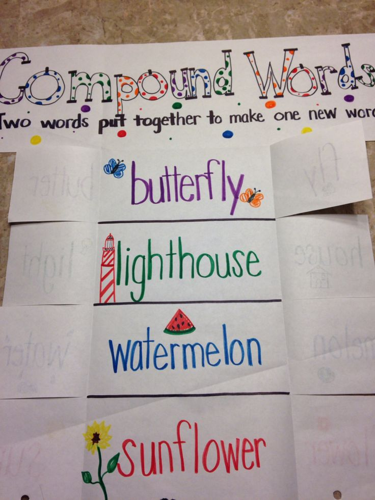 strategy instruction during word study and interactive writing activities